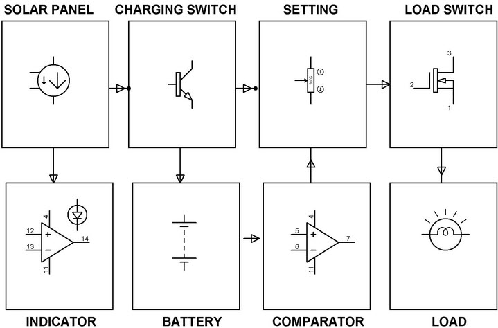 Mobile battery charger circuit and working principle elprocus solar power charge controller ccuart Image collections