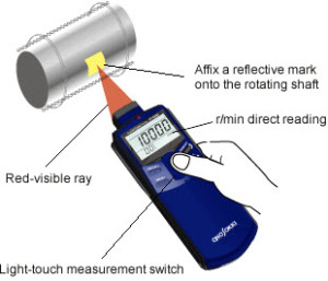 Non Contact type Digital Tachometer