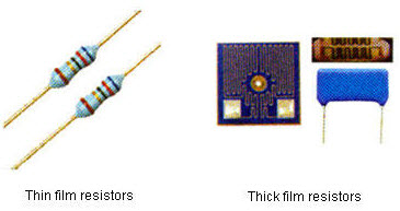 412 different types of resistors and color coding in electronic circuits