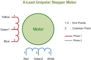 Types of Stepper Motors-1