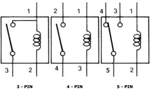 Relay pin configurations