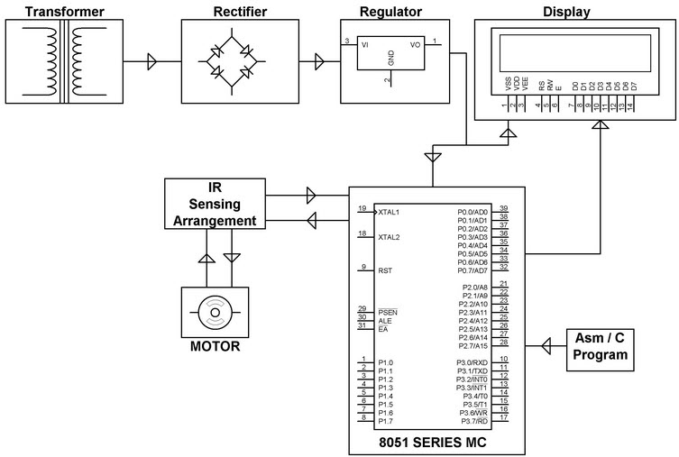 scematic diagram  circuit diagram of tachometer
