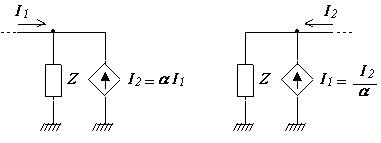 Miller's Theorem
