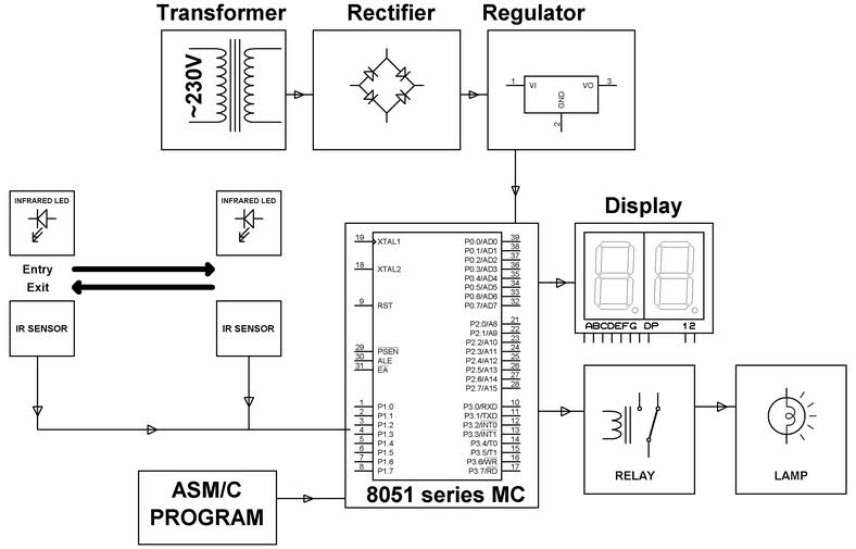 Automatic Room Light Controller Circuit And Applications