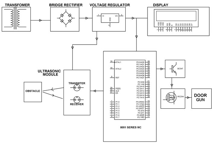 motion detector circuit with working description and its applications rh elprocus com