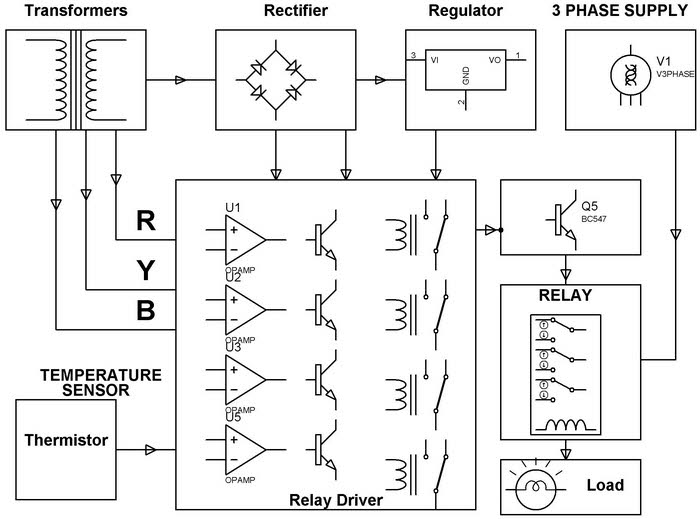 Three phase induction motor protection systems and its applications induction motor protection system swarovskicordoba