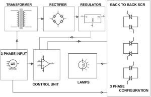 Electronic Soft Start for 3-Phase Induction Motor