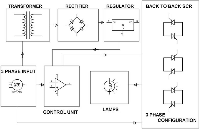 electronic soft start for 3-phase induction motor