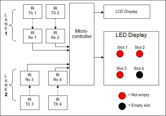 Latest Electronics Mini Projects for Engineering Students