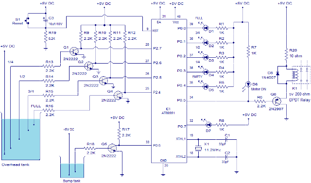 Build A Simple Water Level Controller Using Microcontroller