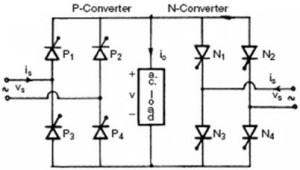 1-Ø to 1- Ø Cylcoconverter