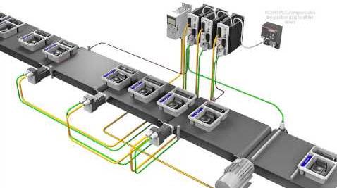 rack type plc