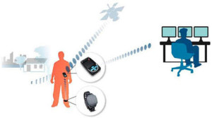 Real Time Locating Systems (RTLS):