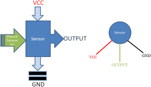 Block Diagram of Sensor