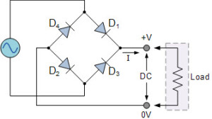 Uncontrolled Bridge Rectifiers