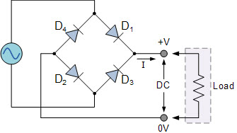 bridge rectifier circuit theory with working operation rh elprocus com circuit diagram full wave rectifier simple circuit diagram of rectifier