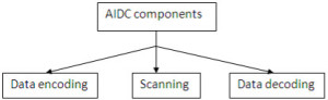 AIDC Components