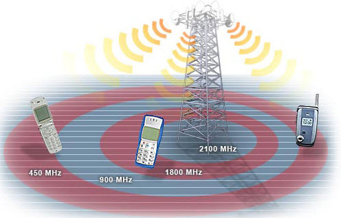 advantages of gsm in mobile communication