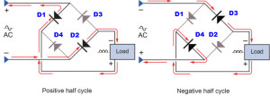 Bridge Rectifier Operation