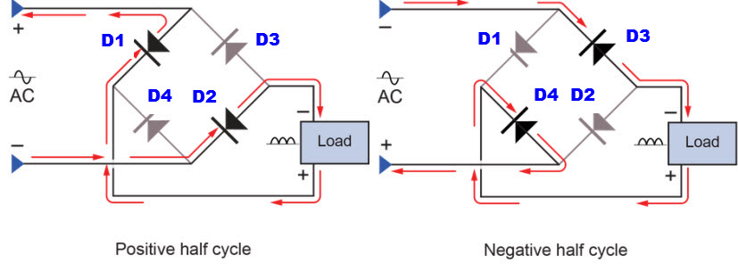 66 bridge rectifier circuit theory with working operation kbpc3510 wiring diagram at love-stories.co