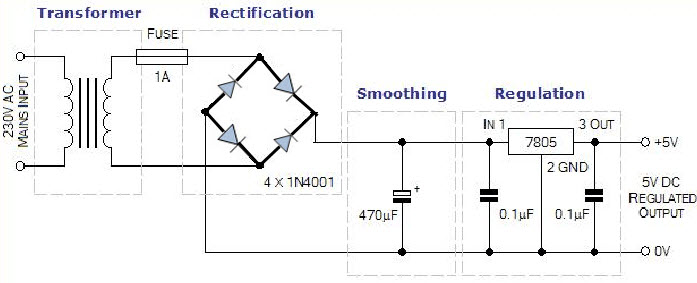 Bridge Rectifier Circuit Theory With Working Operation on single phase capacitor motor wiring diagram