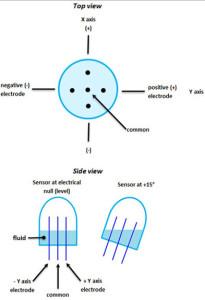 Electrolytic Sensor