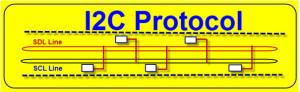 I2c Bus Protocol