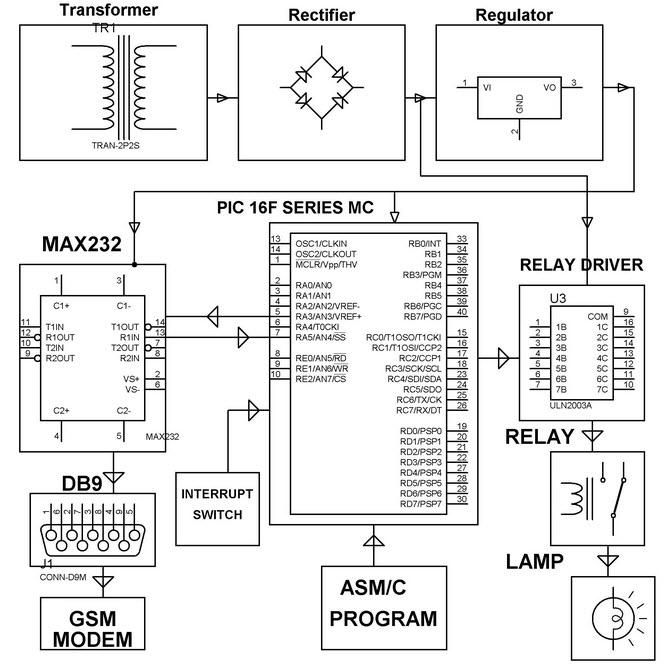 AntiTheft Automotive Security System for Automobiles – Lojack Wiring Diagram