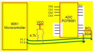 Interfacing ADC to the 8051 Microcontroller
