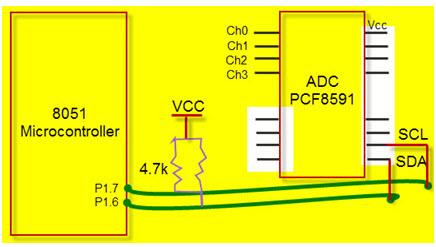 Brief Illustration of I2C Communication Protocol
