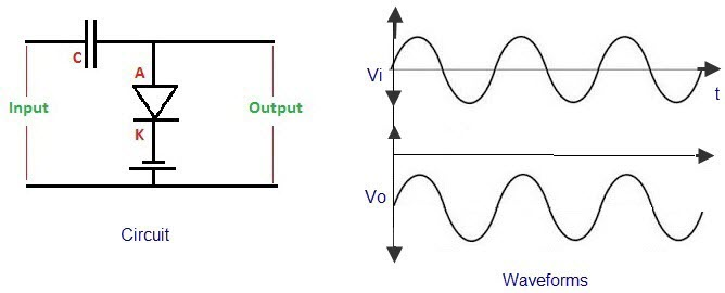 types of clipper and clamper circuits and its working with applications