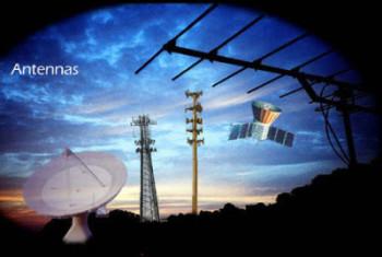 Types of Antennas