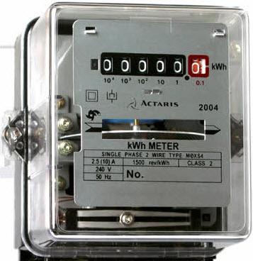 what is energy meter types of energy meters  build using