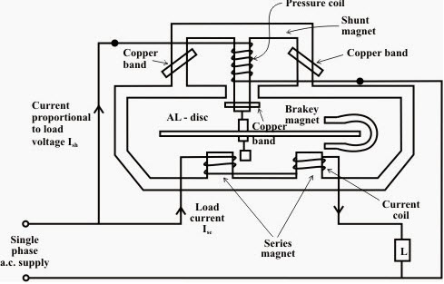 Single Phase Electronic Energy Meter Circuit Diagram | Energy Meter Circuit Diagram 19 1 Beckman Vitamin D De