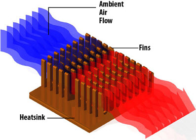 Heat Sink Color