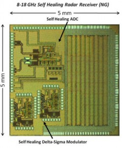 Mixed Integrated Circuits