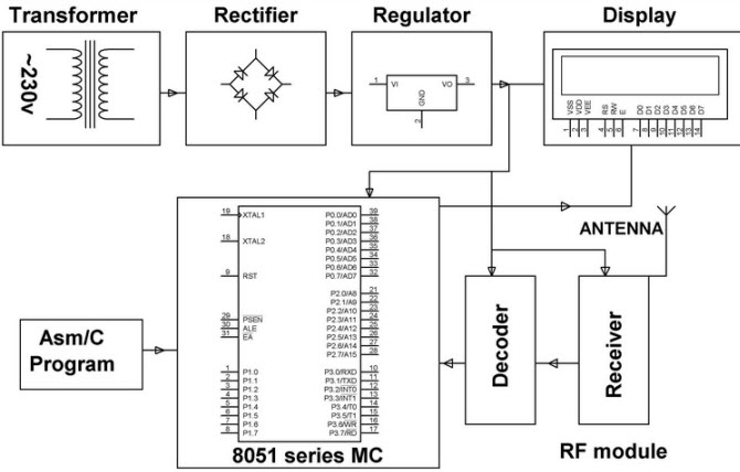 Heart Rate Monitor Pulse Receiver Circuit Diagram