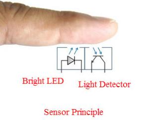 Heartbeat Sensor Principle