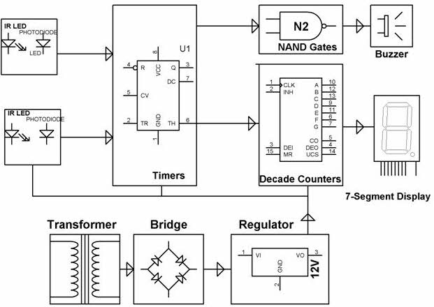 3 types of speed checker to detect rash driving on highways rh elprocus com Meter Wiring Diagrams speed checker circuit diagram