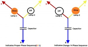 Static Type Phase Sequence Indicator using Capacitor