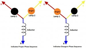 Static type Phase Sequence Indicator using Inductor
