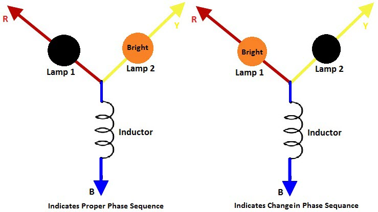 AC Mains Phase Sequence Indicator and Working Principle