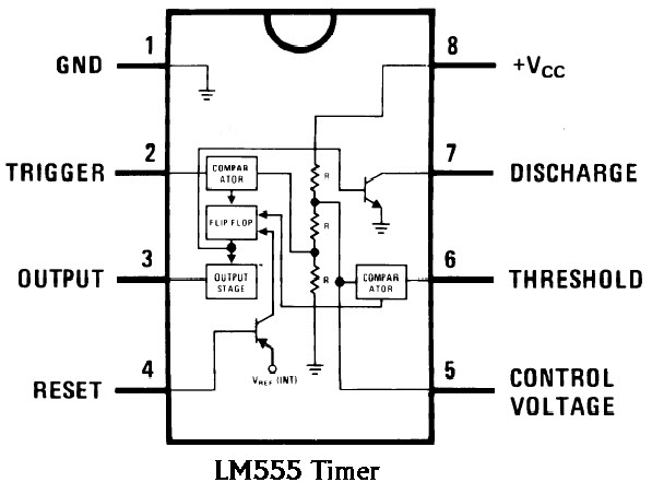 know about different types of integrated circuits rh elprocus com ic circuit diagram