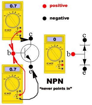 Simple Transistor Tester Circuit For Bipolar Transistors