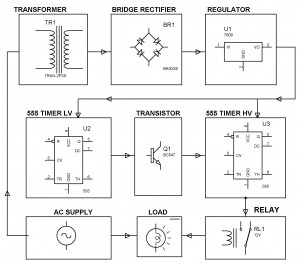 Over Voltage Protection using Timers