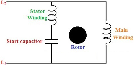Starting Methods of Single Phase Motor Circuits with Protection – Rotor And Stator Single Phase Motor Wiring Diagrams