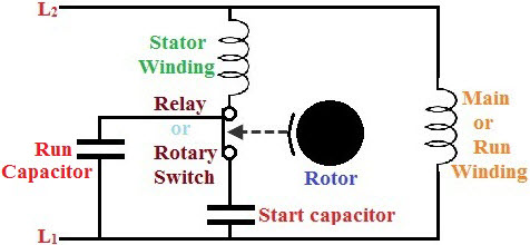 starting methods of single phase motor circuits with protectioncapacitor start capacitor run motor