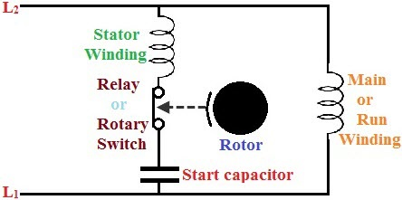capacitor split starting methods of single phase motor circuits with protection single phase motor wiring diagram with capacitor start capacitor run at n-0.co