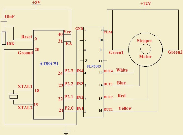 stepper motor control units using atmega avr microcontroller rh elprocus com