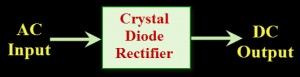 Crystal Diode Rectifier